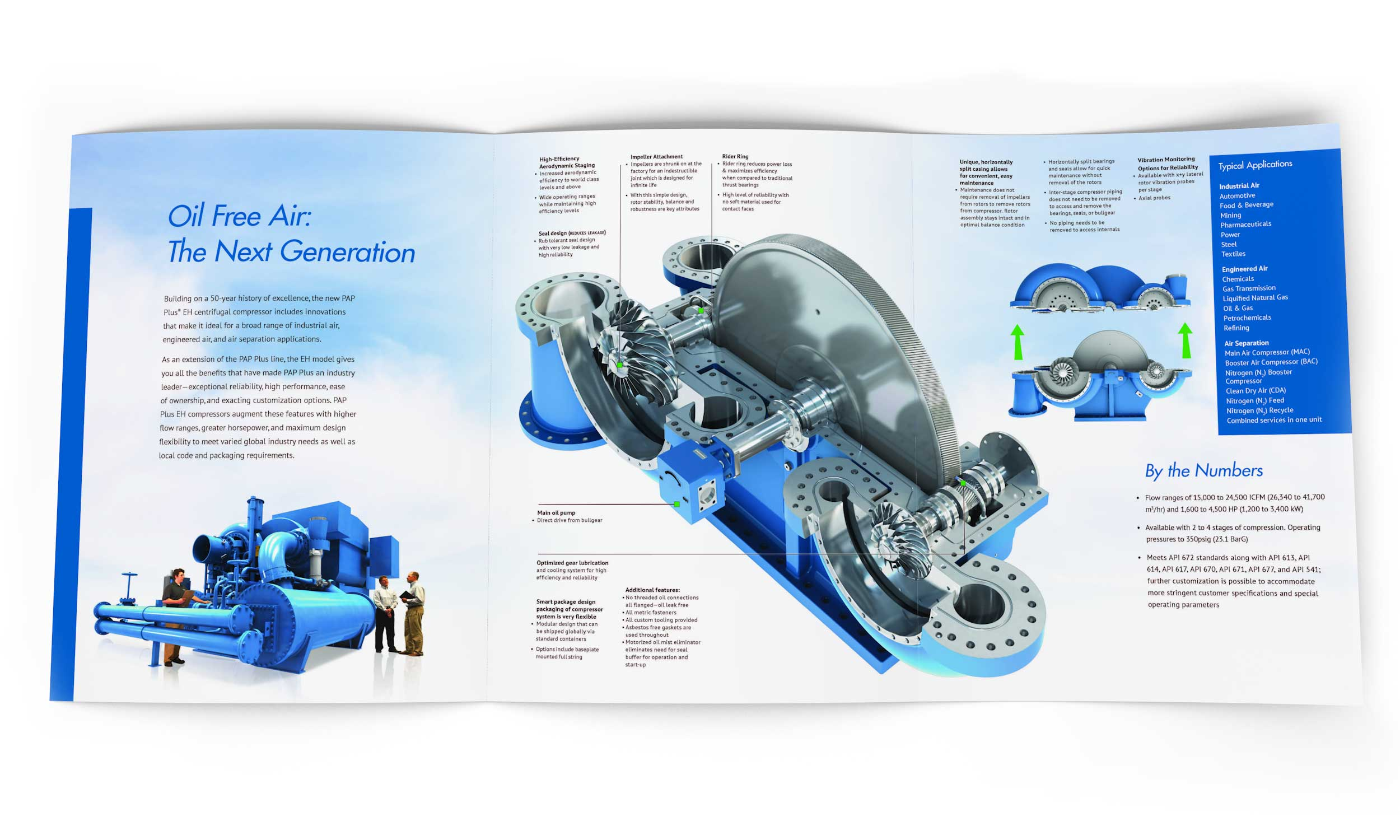6-Page Brochure Spread